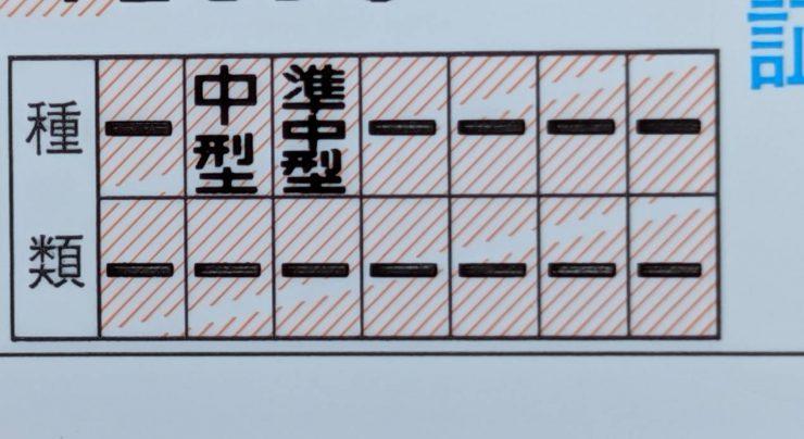 大型免許取得記~中型取得編~No.13 免許センター